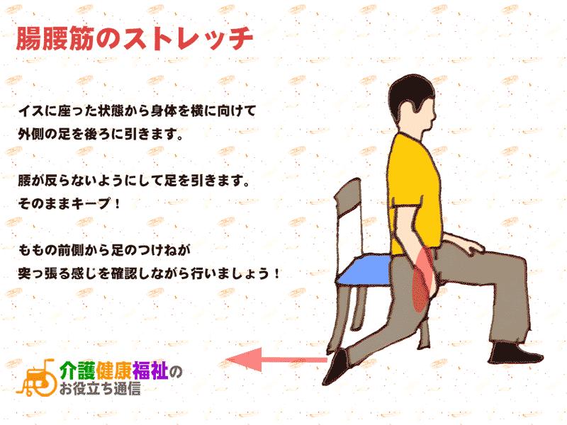 腸腰筋ストレッチの解説イラスト