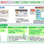 マイナンバー記入欄がある介護保険申請書類一覧、平成28年1月1日~