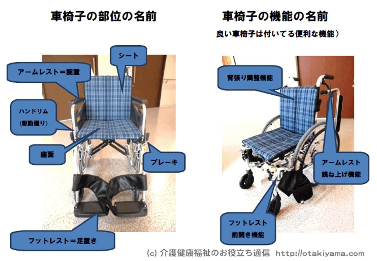 車椅子の種類・機能を学ぼう! 跳ね上げ・前開き・背張り調整