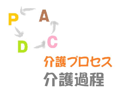 介護過程の展開 介護の業務の質を高めるPDCAサイクル6つの手順