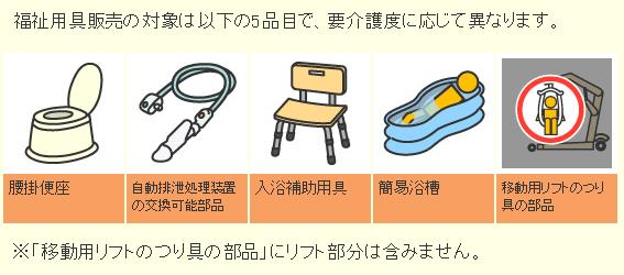 福祉用具購入費支給対象になる5種類の特定福祉用具の品目