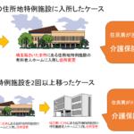 住所地特例とは 対象施設での総合事業や介護保険の利用の具体例