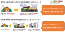 住所地特例とは 対象施設の種類と介護保険サービス利用の具体例