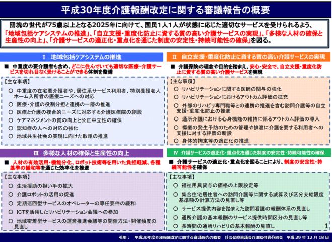 平成30年度介護報酬改定に関する審議報告の概要
