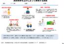 2019年 社会保障と税の一体改革(介護保険・保育・育児の給付)