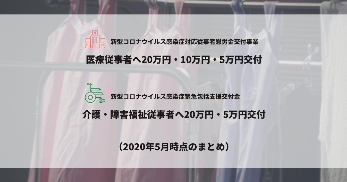 コロナ対応 医療従事者・福祉・介護従事者への慰労金交付の内容(2020年5月時点)