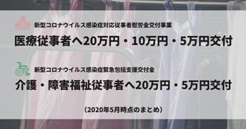 医療従事者・福祉・介護従事者への慰労金交付の内容(20万円・10万円・5万円)