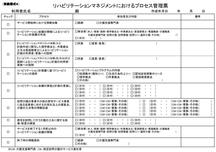 別紙様式4:リハビリテーションマネジメントにおけるプロセス管理票(任意)