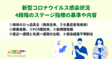 新型コロナ感染状況 4段階のステージ指標の基準や内容